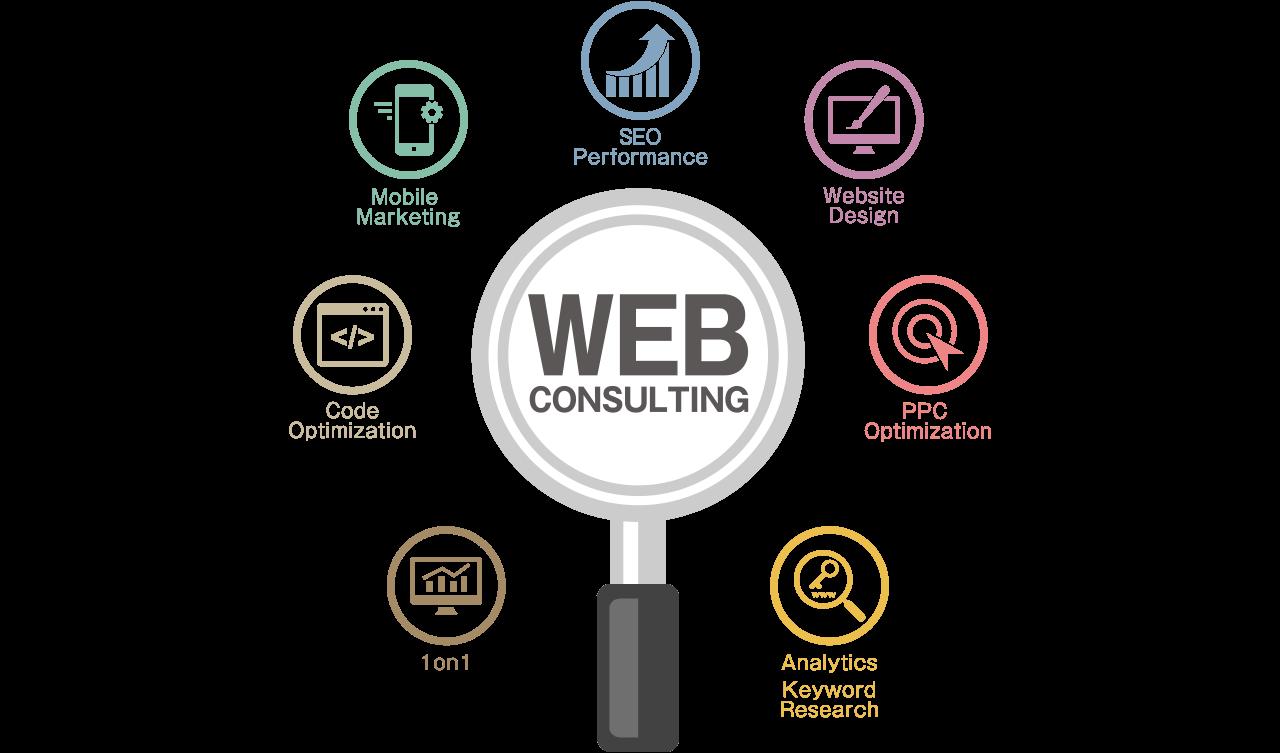 ウェブマーケティング事業